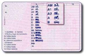 carnet de conducir para motocicleta